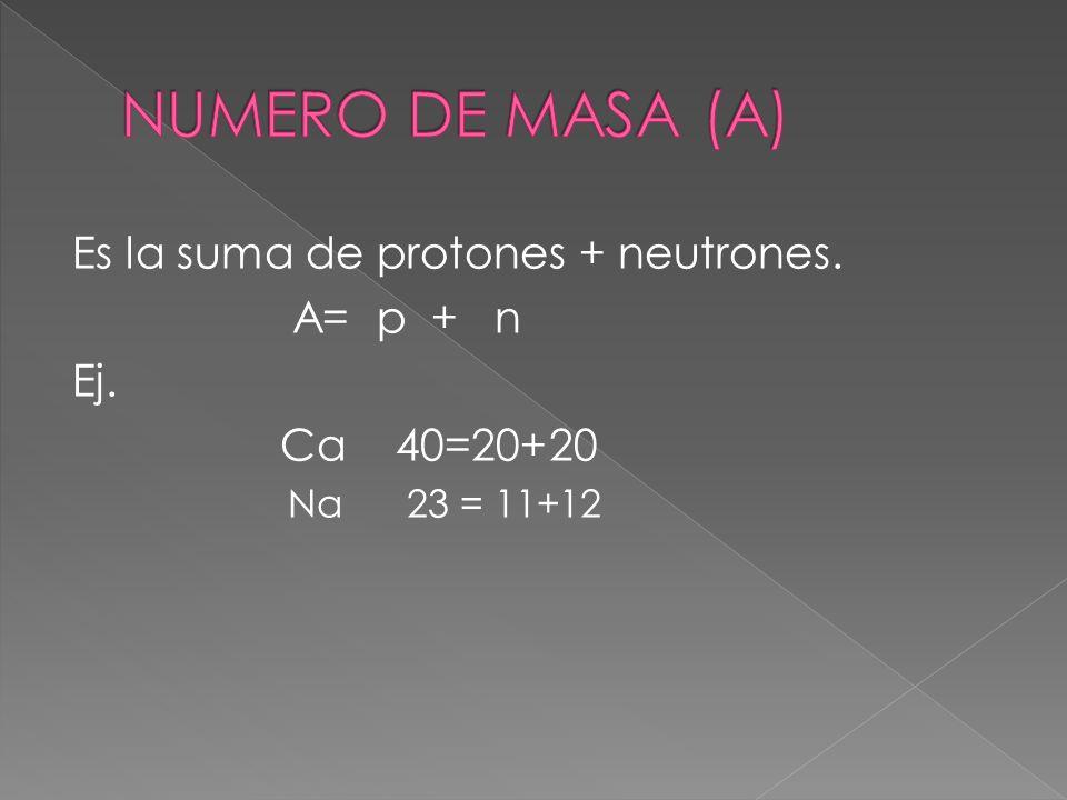 Es la suma de protones + neutrones. A= p + n Ej. Ca 40=20+20 Na 23 = 11+12