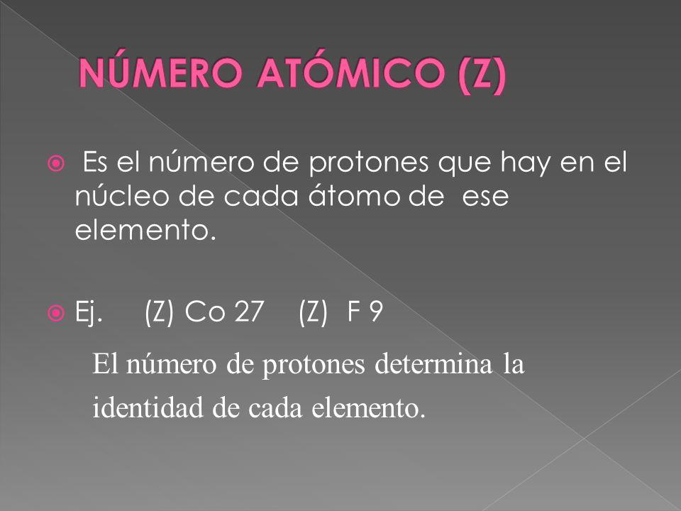 Es el número de protones que hay en el núcleo de cada átomo de ese elemento. Ej. (Z) Co 27 (Z) F 9 El número de protones determina la identidad de cad