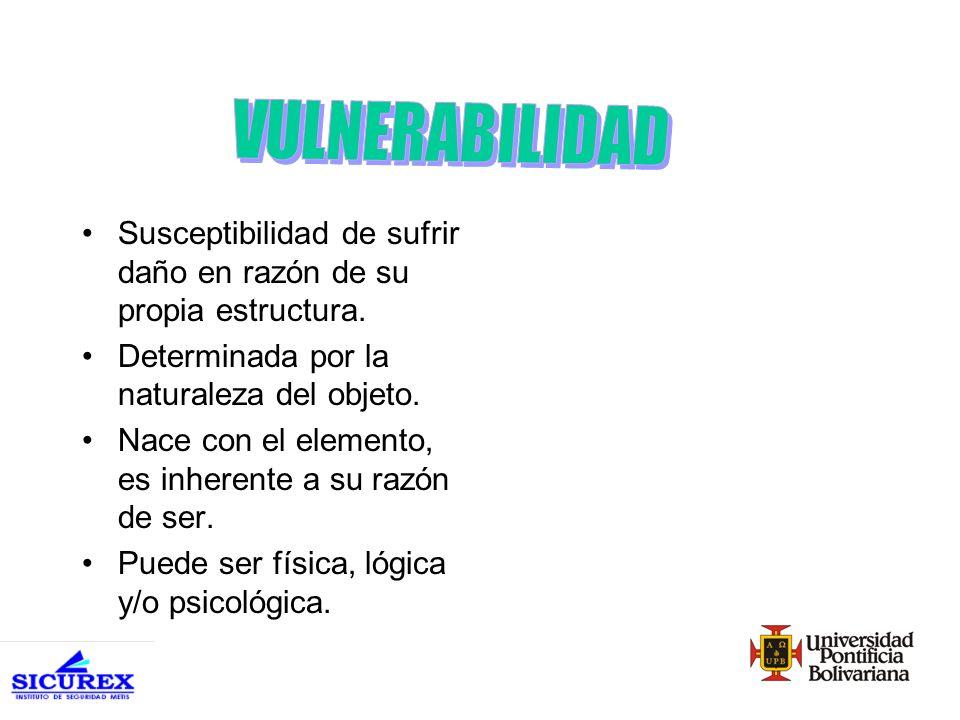 Conciencia sobre la vulnerabilidad y la posibilidad de sufrir ataque.