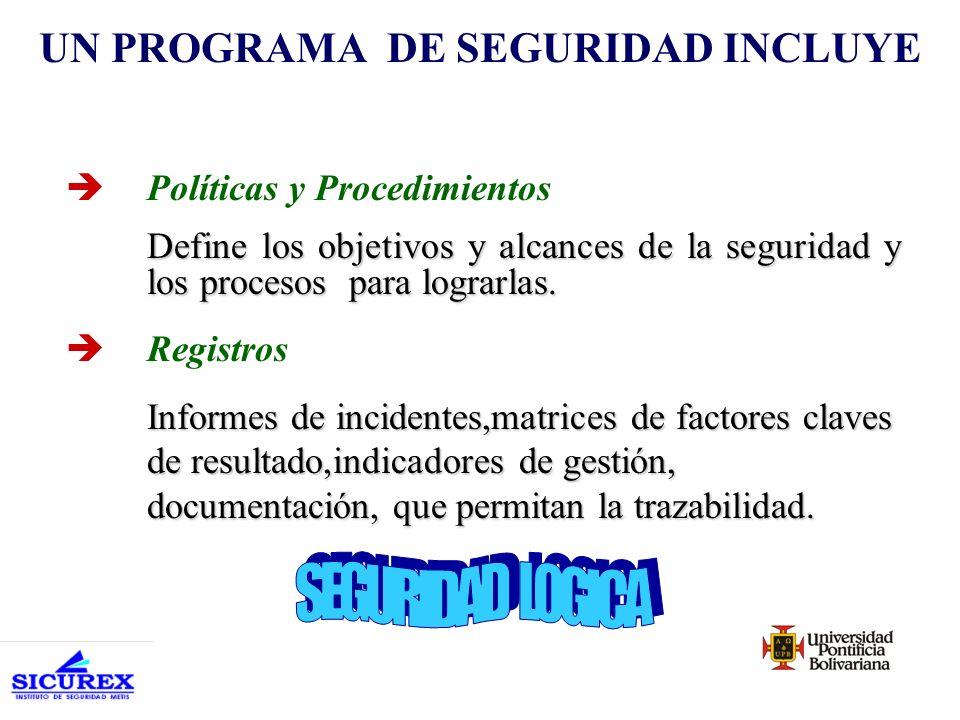 UN PROGRAMA DE SEGURIDAD INCLUYE èBarreras y Equipos Detección, alarma, comunicación y sistemas de control (Hardware y Software), Dispositivos para el control de acceso.
