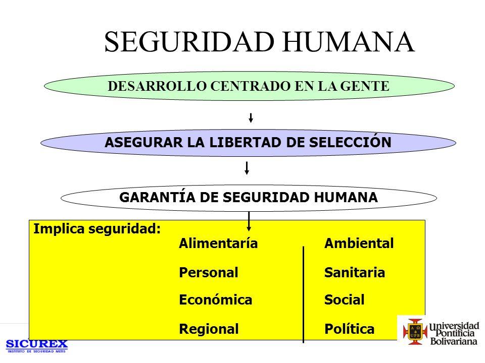 Control social: *Formal (pública y privada) *Informal (personal) Caractarísticas: * Pública: generalista y no discriminatoria.