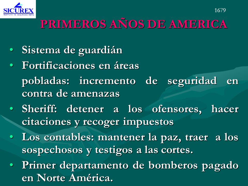 PRIMEROS AÑOS DE AMERICA Sistema de guardiánSistema de guardián Fortificaciones en áreasFortificaciones en áreas pobladas: incremento de seguridad en