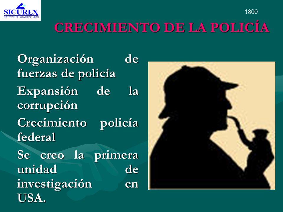 CRECIMIENTO DE LA POLICÍA CRECIMIENTO DE LA POLICÍA Organización de fuerzas de policía Expansión de la corrupción Crecimiento policía federal Se creo