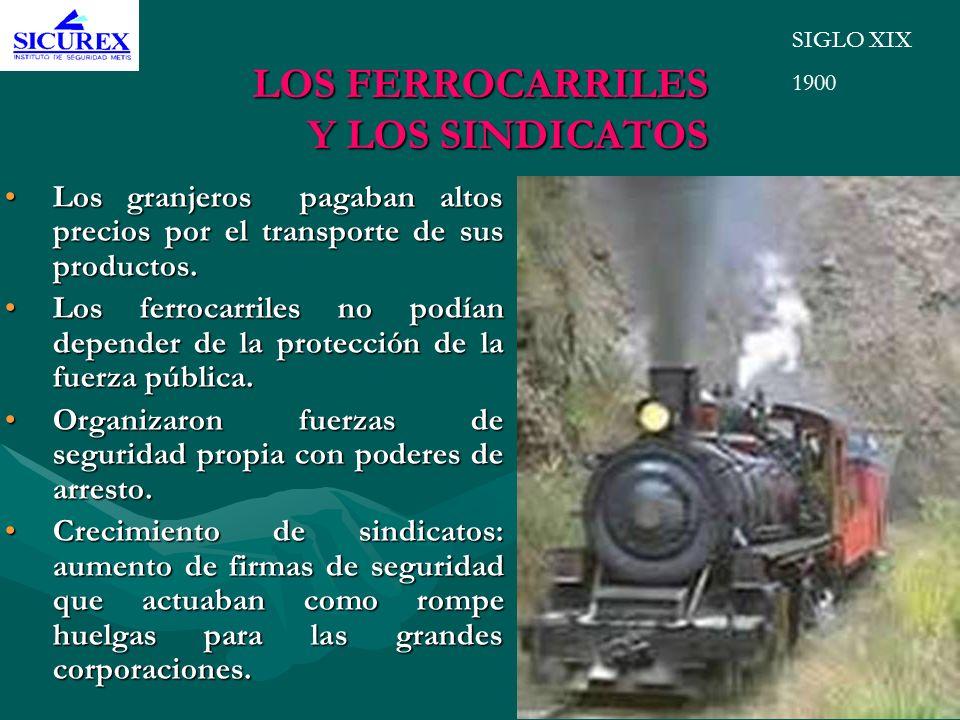 LOS FERROCARRILES Y LOS SINDICATOS Los granjeros pagaban altos precios por el transporte de sus productos.Los granjeros pagaban altos precios por el t