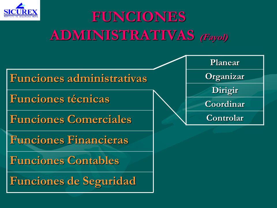 FUNCIONES ADMINISTRATIVAS (Fayol) Funciones administrativas Funciones técnicas Funciones Comerciales Funciones Financieras Funciones Contables Funcion