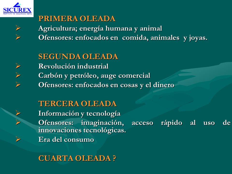 PRIMERA OLEADA Agricultura; energía humana y animal Agricultura; energía humana y animal Ofensores: enfocados en comida, animales y joyas. Ofensores: