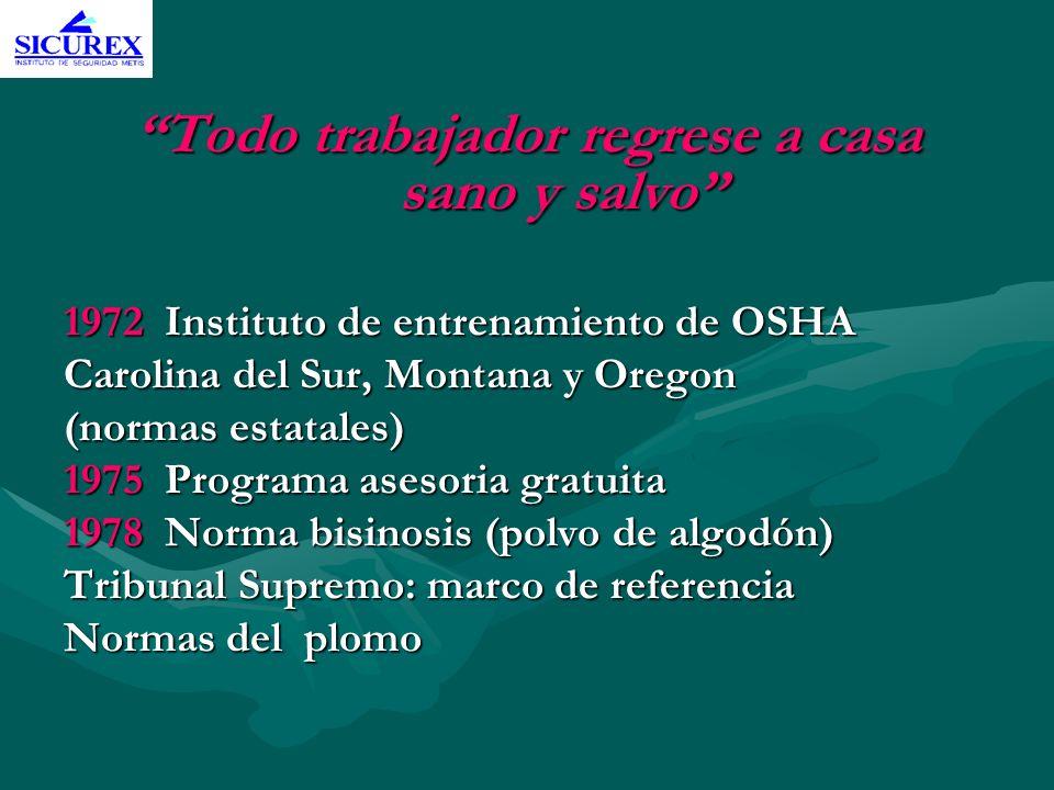 Todo trabajador regrese a casa sano y salvo 1972 Instituto de entrenamiento de OSHA Carolina del Sur, Montana y Oregon (normas estatales) 1975 Program