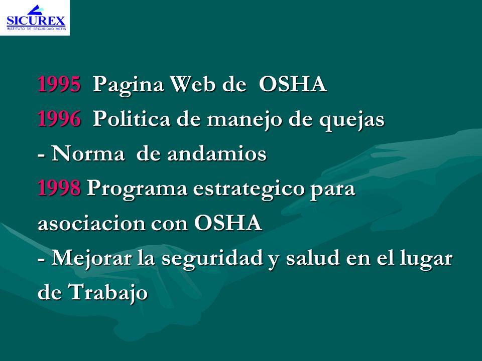 1995 Pagina Web de OSHA 1996 Politica de manejo de quejas - Norma de andamios 1998 Programa estrategico para asociacion con OSHA - Mejorar la segurida