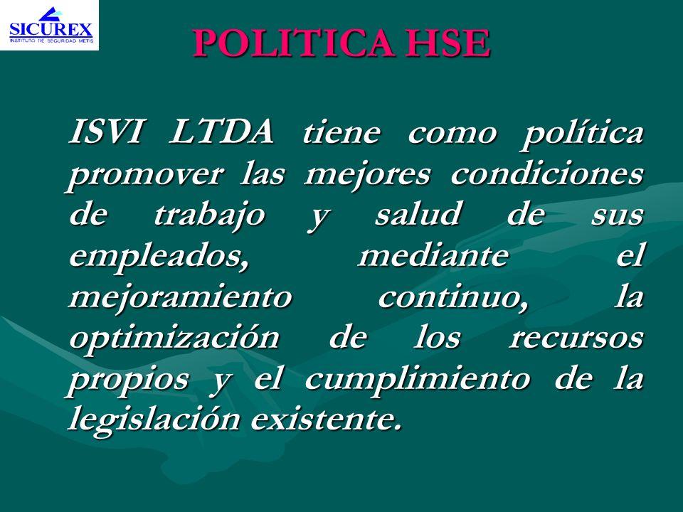 POLITICA HSE ISVI LTDA tiene como política promover las mejores condiciones de trabajo y salud de sus empleados, mediante el mejoramiento continuo, la