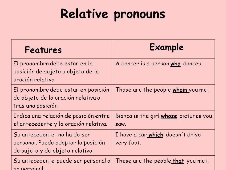 Reflexive pronouns Persons Possessive determiners Reflexive pronouns 1st person s MyMyself 2nd person s YourYourself 3rd person s Her His Its Herself Himself Itself 1st person p OurOurselves 2nd person p YourYourselves 3rd person p Theirthemselves