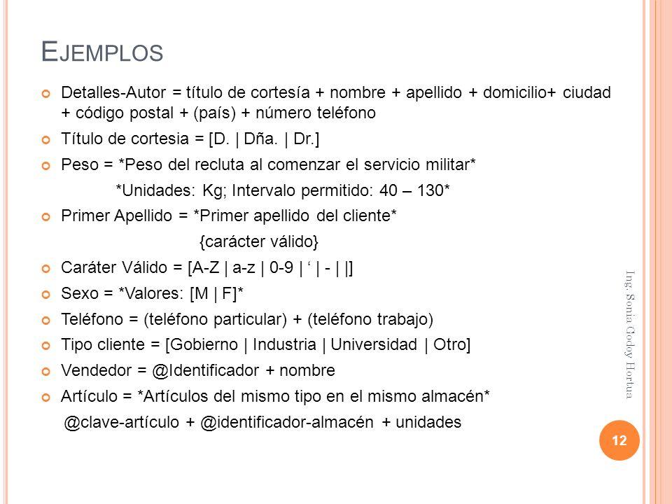 E JEMPLOS Detalles-Autor = título de cortesía + nombre + apellido + domicilio+ ciudad + código postal + (país) + número teléfono Título de cortesia =