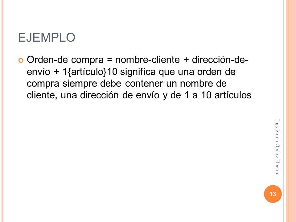 EJEMPLO Orden-de compra = nombre-cliente + dirección-de- envío + 1{artículo}10 significa que una orden de compra siempre debe contener un nombre de cl