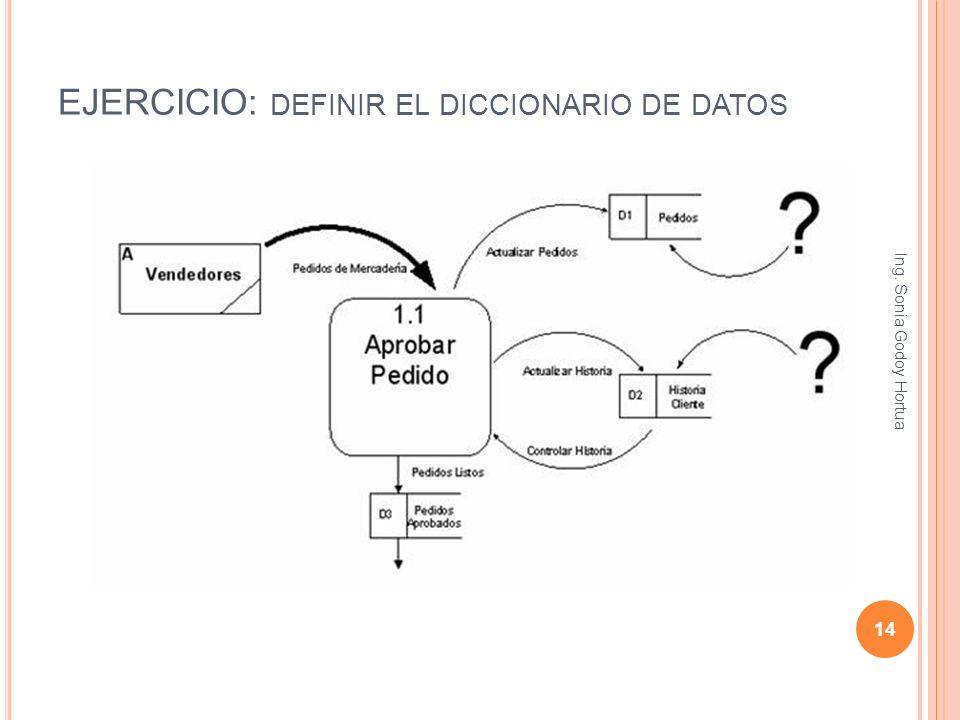 EJERCICIO: DEFINIR EL DICCIONARIO DE DATOS 14 Ing. Sonia Godoy Hortua