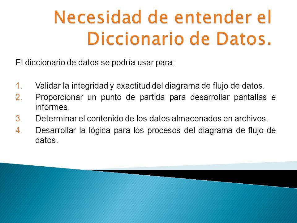 El diccionario de datos se podría usar para: 1. Validar la integridad y exactitud del diagrama de flujo de datos. 2. Proporcionar un punto de partida