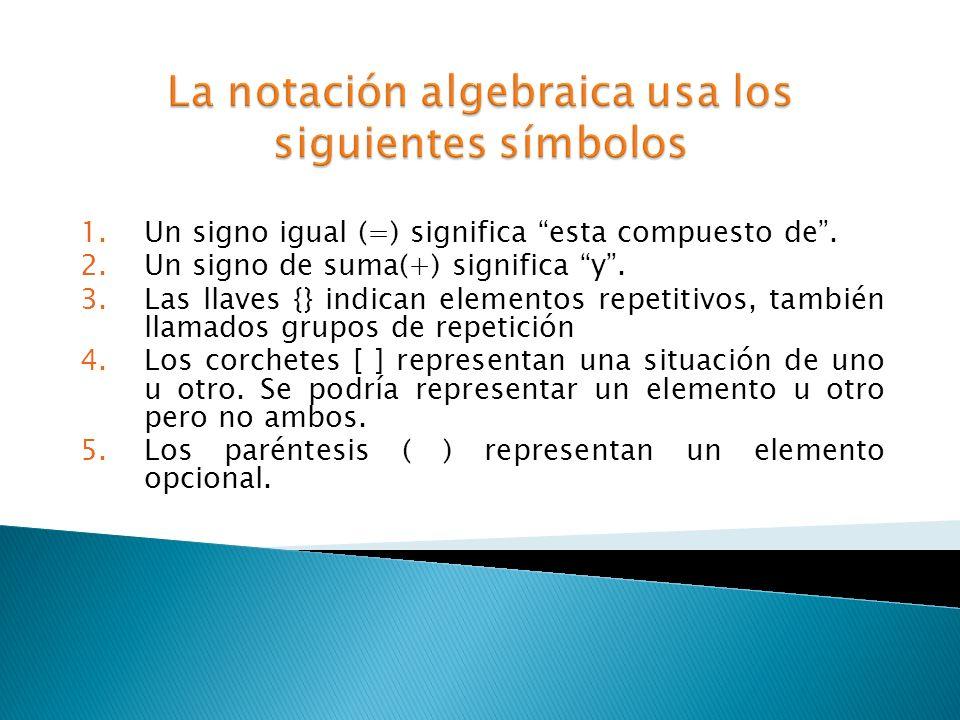 1.Un signo igual (=) significa esta compuesto de. 2.Un signo de suma(+) significa y. 3.Las llaves {} indican elementos repetitivos, también llamados g