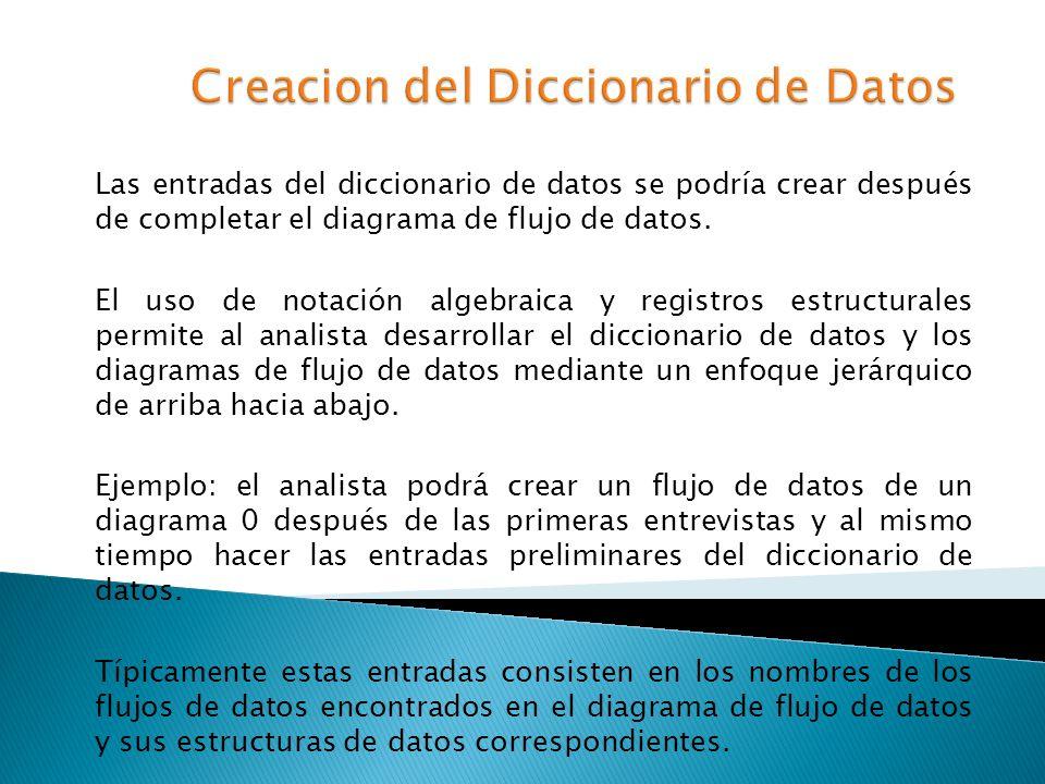 Las entradas del diccionario de datos se podría crear después de completar el diagrama de flujo de datos. El uso de notación algebraica y registros es