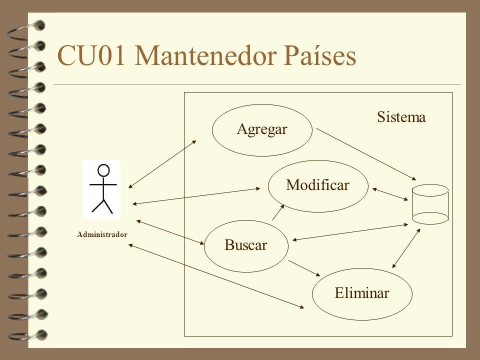 CU01 Mantenedor Países Administrador AgregarBuscarModificar Eliminar Sistema
