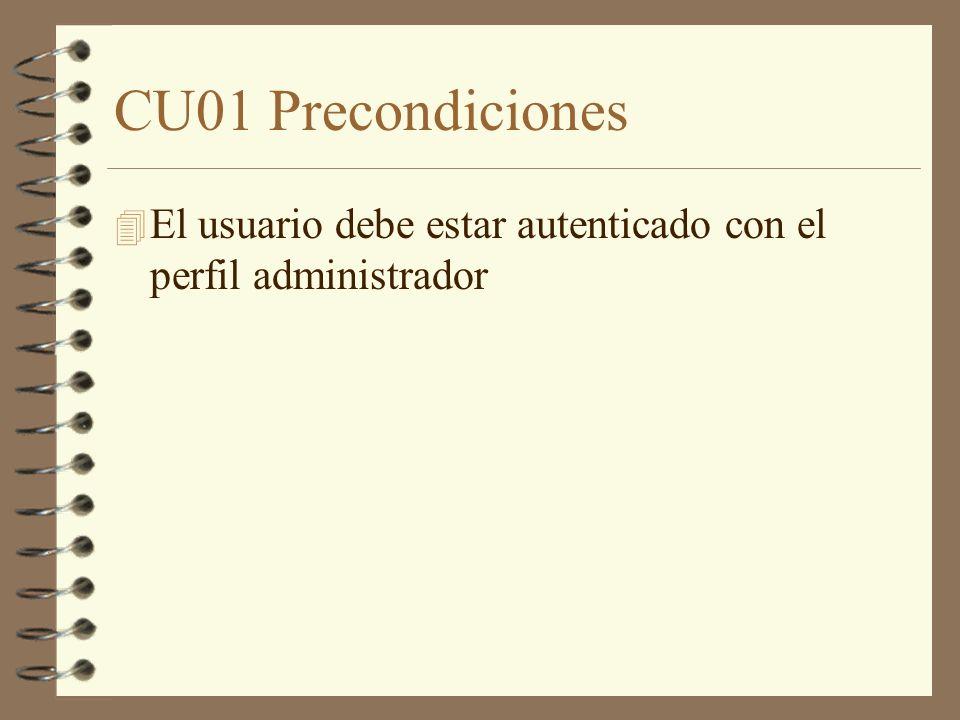 CU01 Precondiciones 4 El usuario debe estar autenticado con el perfil administrador