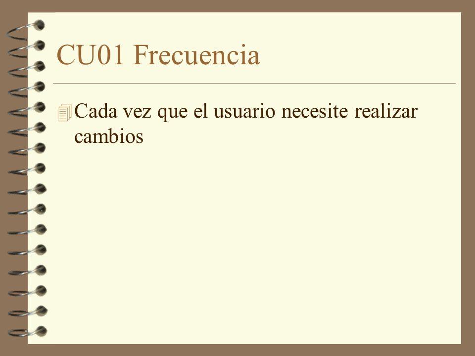 CU01 Frecuencia 4 Cada vez que el usuario necesite realizar cambios
