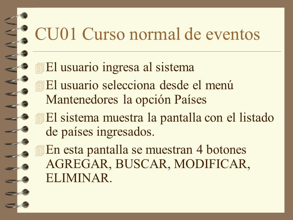 CU01 Curso normal de eventos 4 El usuario ingresa al sistema 4 El usuario selecciona desde el menú Mantenedores la opción Países 4 El sistema muestra