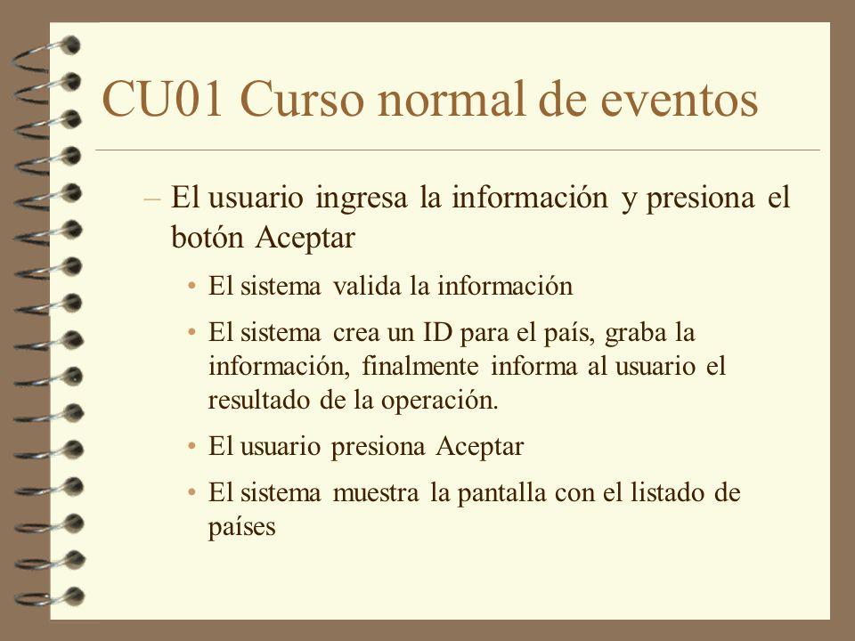 CU01 Curso normal de eventos –El usuario ingresa la información y presiona el botón Aceptar El sistema valida la información El sistema crea un ID par