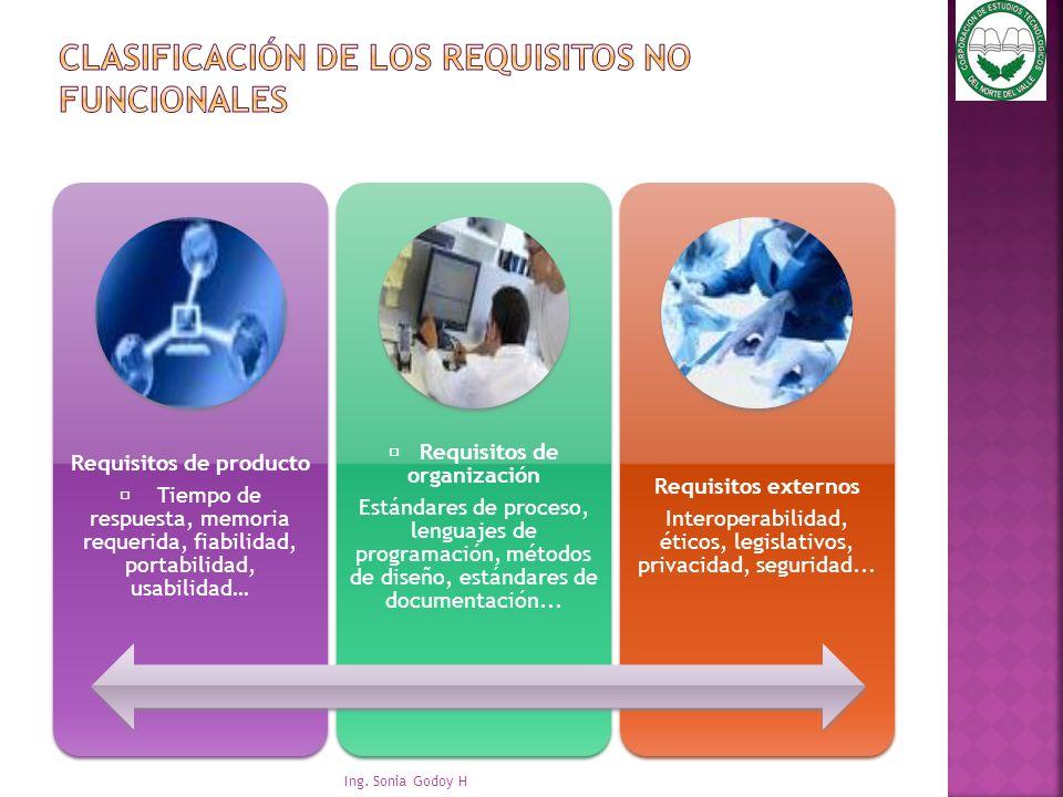 """Requisitos de producto """" Tiempo de respuesta, memoria requerida, fiabilidad, portabilidad, usabilidad… """" Requisitos de organización Estándares de proc"""