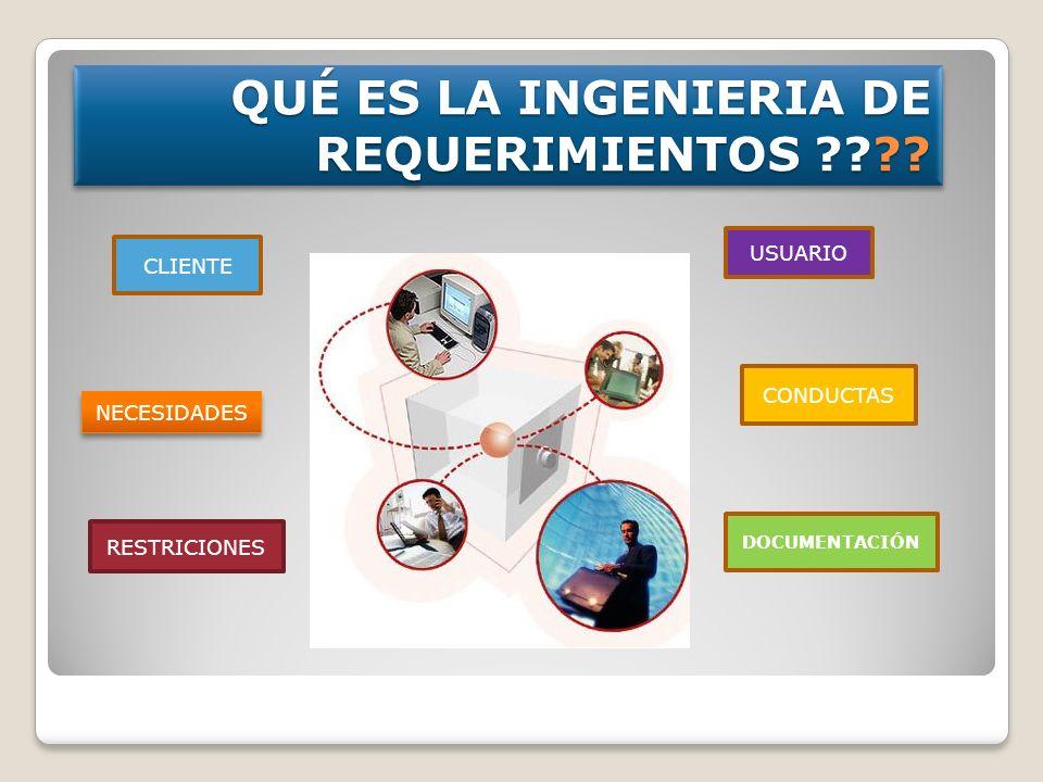Análisis de necesidades y estudio de viabilidad: Decisión de emprender el proyecto Recoger información sobre el proyecto (Directivos nivel alto/medio) Estudio de la viabilidad del proyecto (Análisis de factibilidad) Ing.
