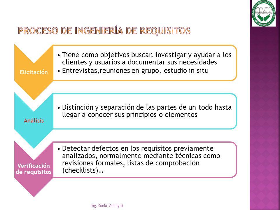 ANALIZA LOS SIGUIENTES REQUERIMIENTOS Y CLASIFICALOS ¿Son funcionales o no funcionales.