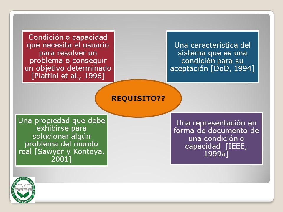 Condición o capacidad que necesita el usuario para resolver un problema o conseguir un objetivo determinado [Piattini et al., 1996] Una característica