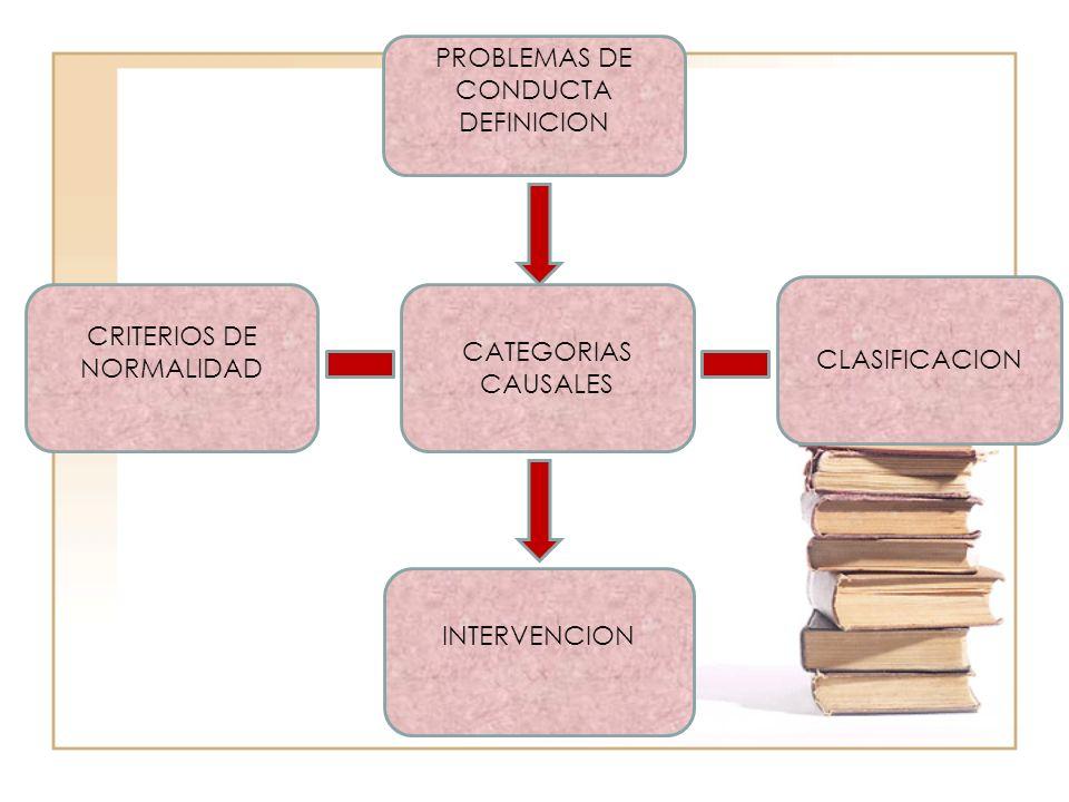 PROBLEMAS DE CONDUCTA DEFINICION CRITERIOS DE NORMALIDAD CLASIFICACION CATEGORIAS CAUSALES INTERVENCION