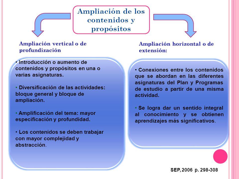 Ampliación de los contenidos y propósitos Conexiones entre los contenidos que se abordan en las diferentes asignaturas del Plan y Programas de estudio