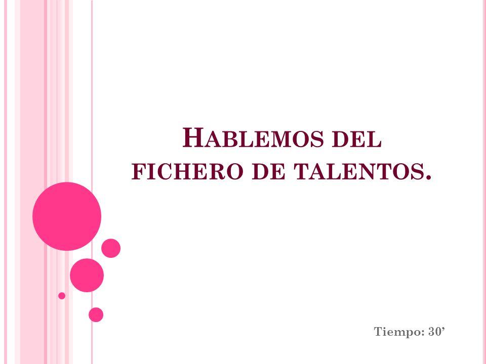 H ABLEMOS DEL FICHERO DE TALENTOS. Tiempo: 30