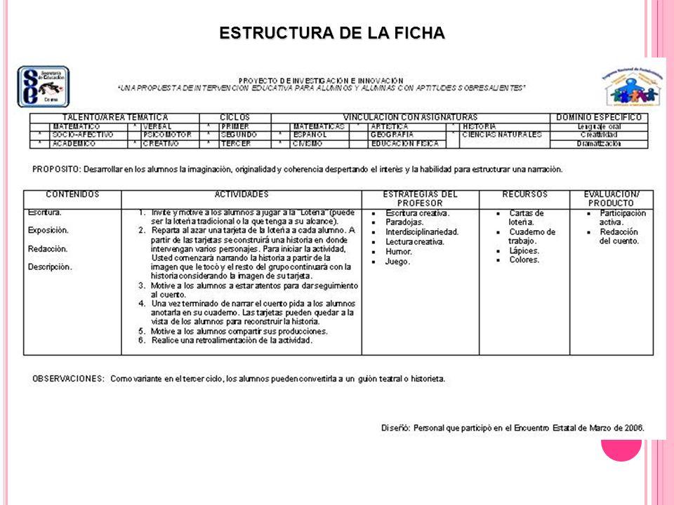 ESTRUCTURA DE LA FICHA