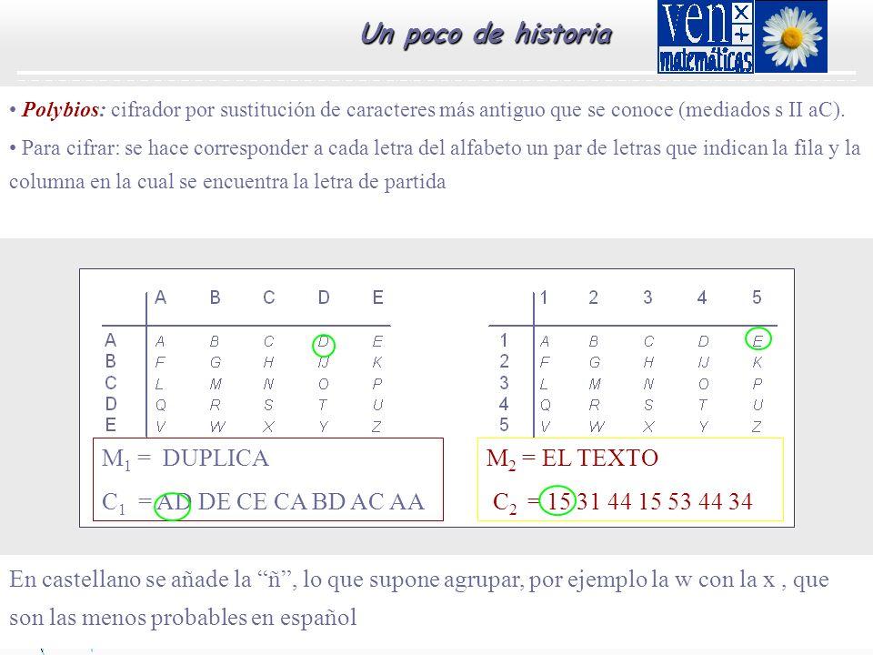 Si lo escondo, ¿lo encuentras? Polybios: cifrador por sustitución de caracteres más antiguo que se conoce (mediados s II aC). Para cifrar: se hace cor