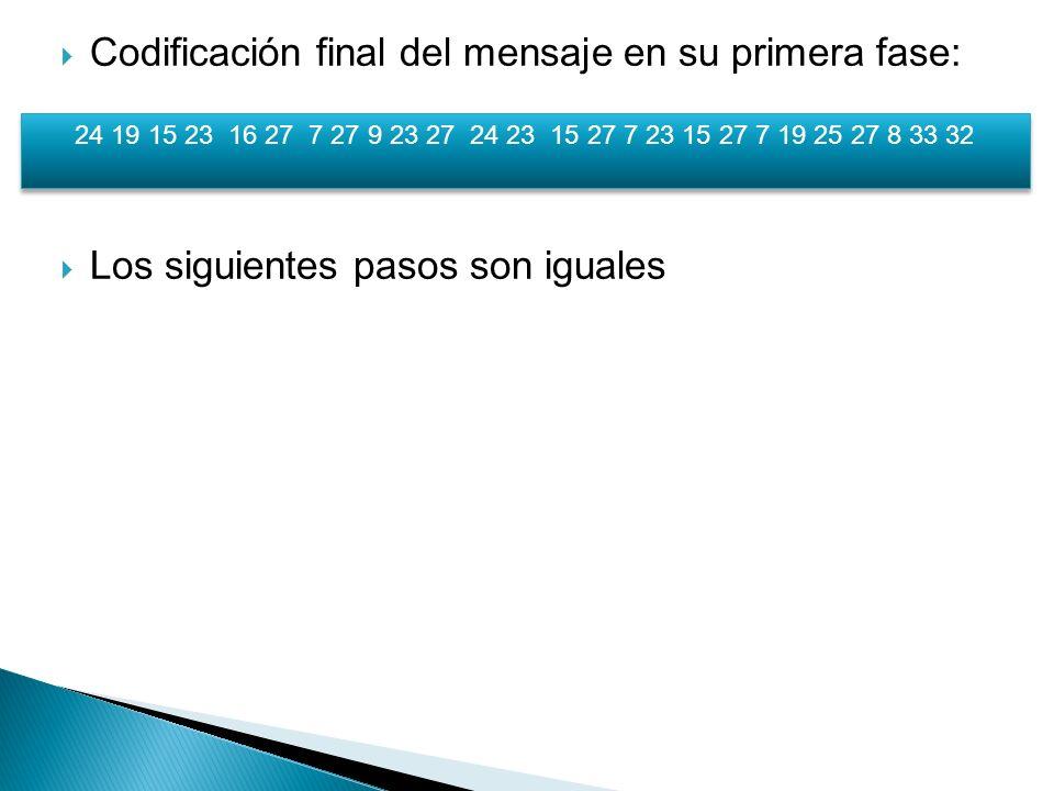 Codificación final del mensaje en su primera fase: Los siguientes pasos son iguales 24 19 15 23 16 27 7 27 9 23 27 24 23 15 27 7 23 15 27 7 19 25 27 8 33 32