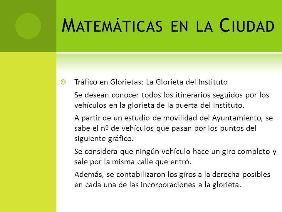 Tráfico en Glorietas: La Glorieta del Instituto Se desean conocer todos los itinerarios seguidos por los vehículos en la glorieta de la puerta del Instituto.