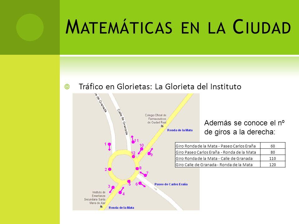M ATEMÁTICAS EN LA C IUDAD Tráfico en Glorietas: Glorieta Carretera de la Fuensanta En ese mismo estudió, se analizó también el funcionamiento de la Glorieta de la Carretera de la Fuensanta, en una de las salidas de Ciudad Real.