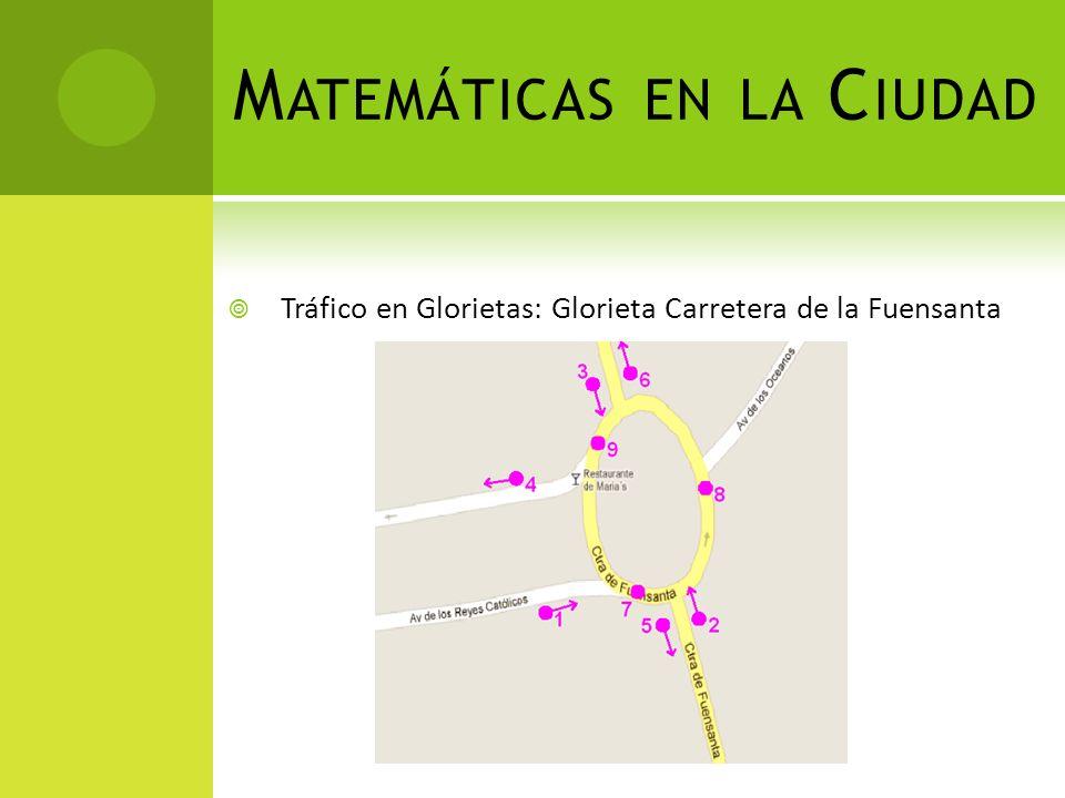 M ATEMÁTICAS EN LA C IUDAD Tráfico en Glorietas: Glorieta Carretera de la Fuensanta Comprueba lo que has aprendido y analiza el funcionamiento de la Glorieta.