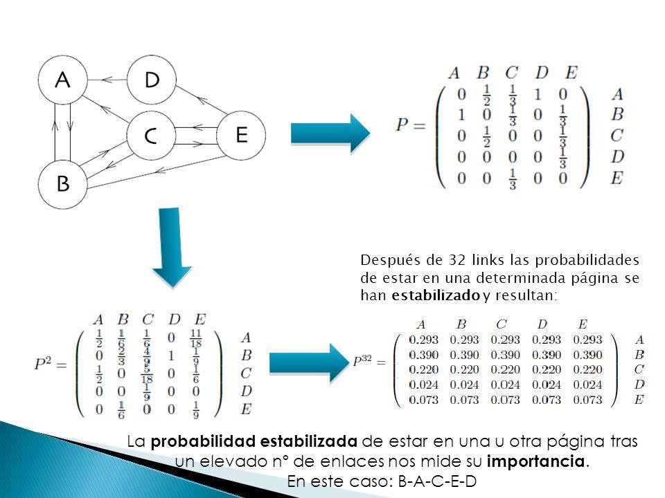 La probabilidad estabilizada de estar en una u otra página tras un elevado nº de enlaces nos mide su importancia. En este caso: B-A-C-E-D Después de 3