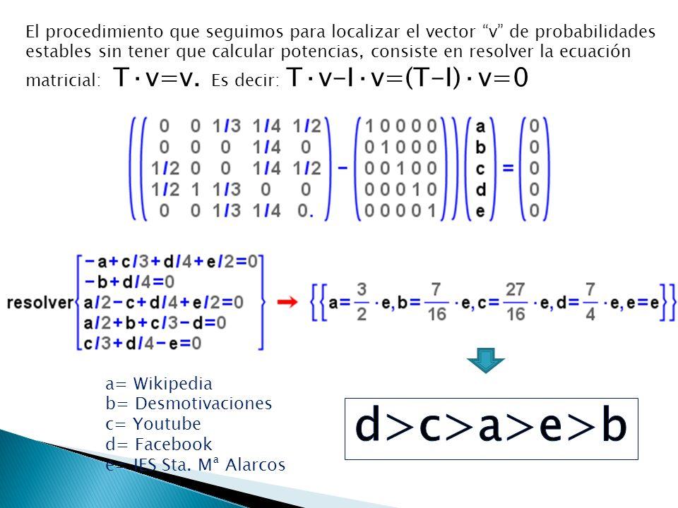 El procedimiento que seguimos para localizar el vector v de probabilidades estables sin tener que calcular potencias, consiste en resolver la ecuación