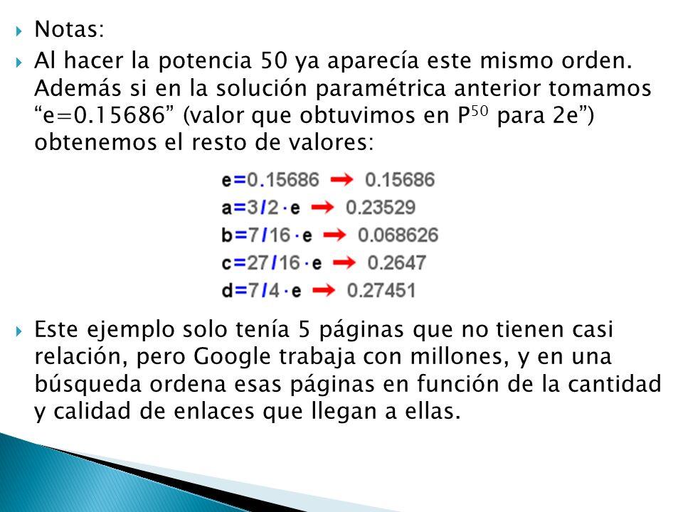Notas: Al hacer la potencia 50 ya aparecía este mismo orden. Además si en la solución paramétrica anterior tomamos e=0.15686 (valor que obtuvimos en P