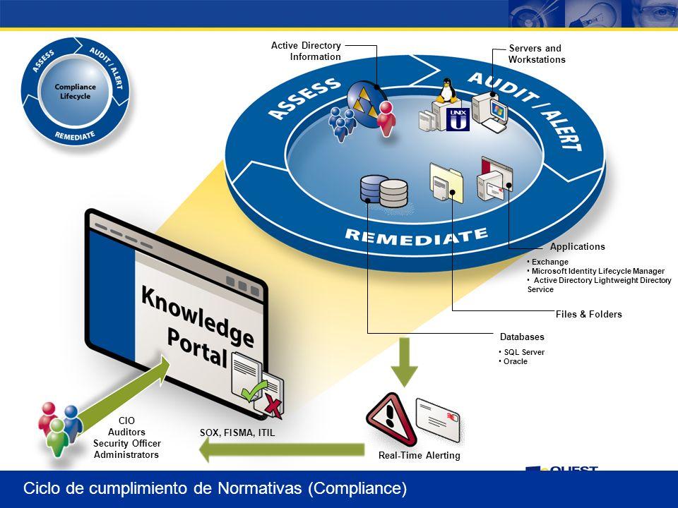 Copyright © 2007 Quest Software Migración de Lotus Notes a Exchange