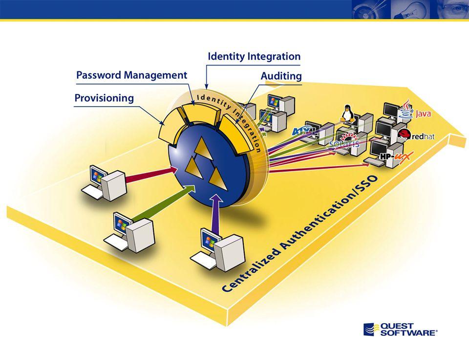 9 Y… ayuda a cumplir los requisitos de las normativas actuales, proporcionando un sistema integrado de auditoria e informes de actividad para todas la