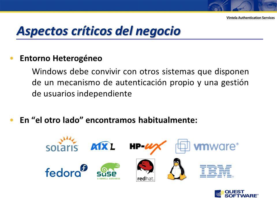 Copyright © 2008 Quest Software Integración de acceso, autenticación y autorización para sistemas Unix/Linux/Java
