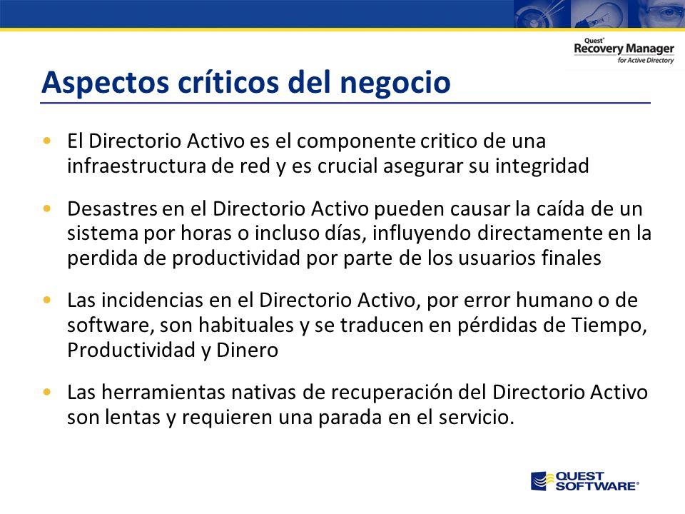 Copyright © 2008 Quest Software Recuperación on-line, granular y rápida del Directorio Activo