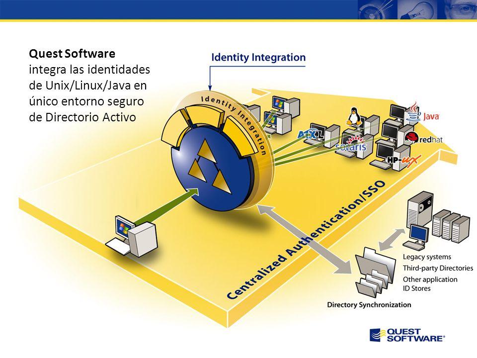 5 El Directorio Activo simplifica la situación para los sistemas Windows pero todos los sistemas no-Microsoft, sus Directorios y su autenticación debe