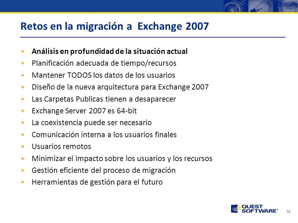 11 ¿Porque migrar a Exchange 2007? Para beneficiarse de las nuevas funcionalidades Necesidades de movilidad y/o acceso remoto Actualmente Exchange 5.5