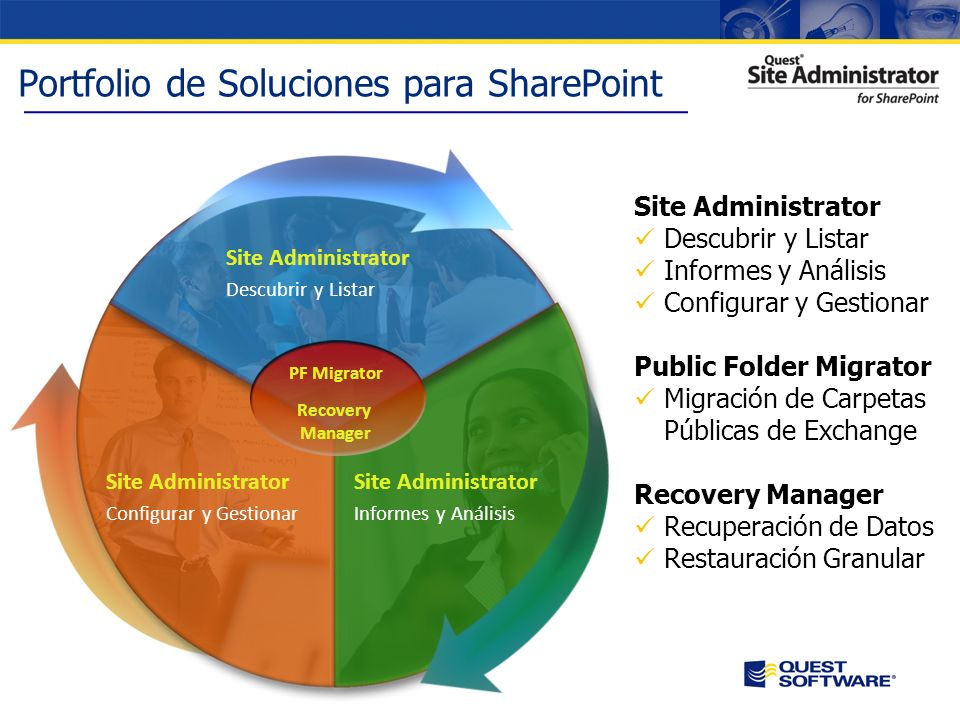 Copyright © 2007 Quest Software Soluciones para la Gestión de S HARE P OINT S ERVER
