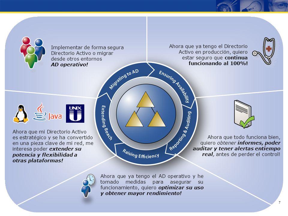 Copyright © 2007 Quest Software Análisis e Informes en Directorio Activo / Windows