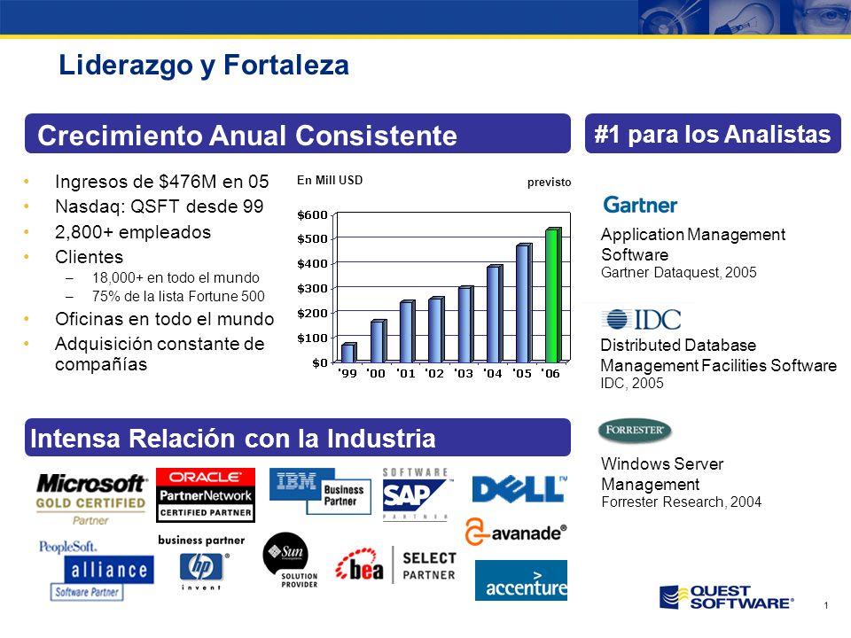 Copyright © 2007 Quest Software Ampliando el alcance de las Soluciones de Microsoft a entornos heterogéneos Juan Miguel Haddad Responsable de Alianzas Quest Software